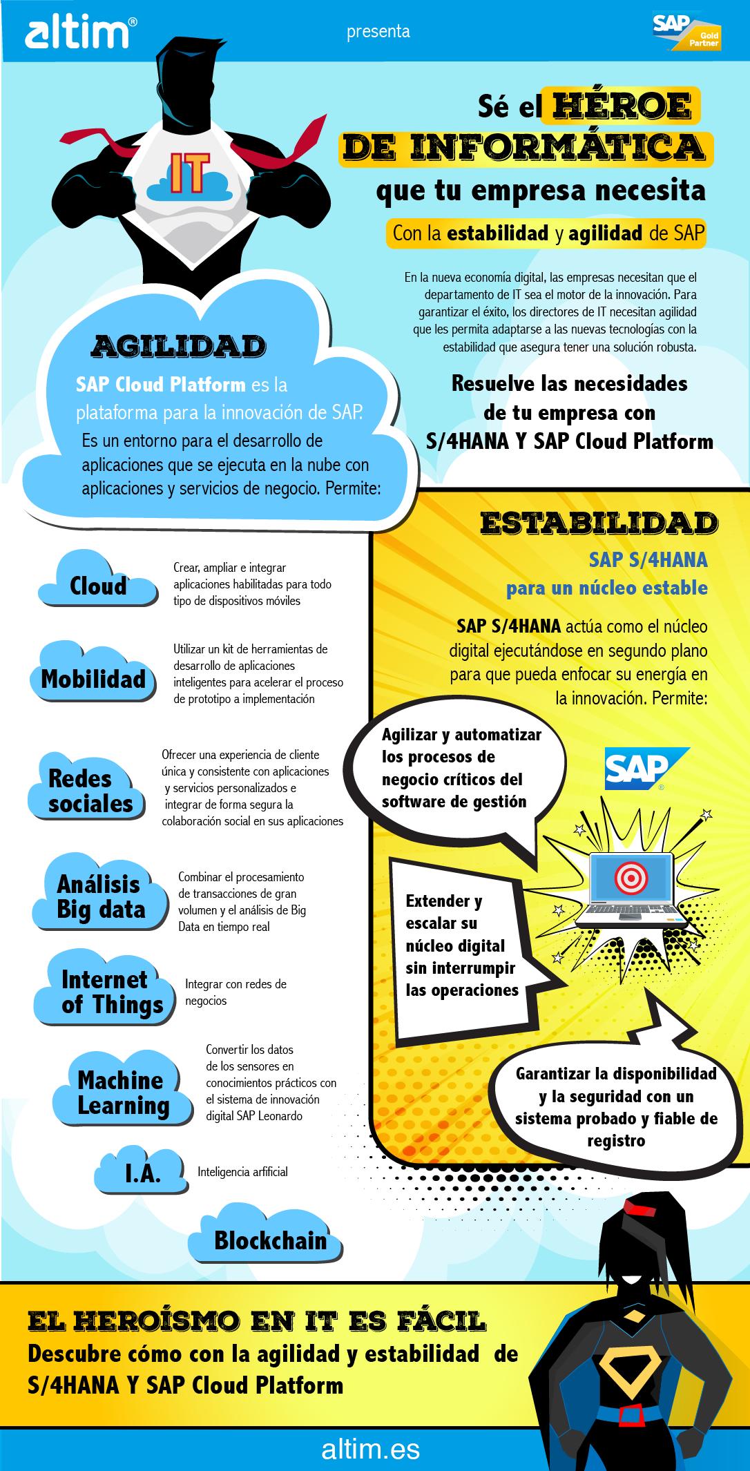 Infografia Portafolio Klerr Clara Ortega